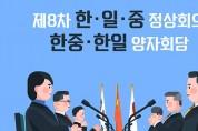 키워드로 보는 문재인 대통령 중국 방문 정상외교