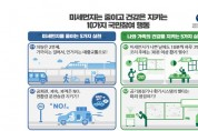 수도권·충북에 올 겨울 첫 미세먼지 '비상저감' 발령